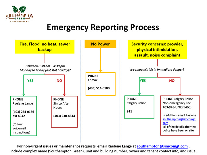 EmergencyReportingprocess